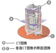 撮影領域3次元表示機能を搭載