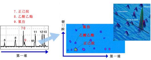 岛津液相结构图