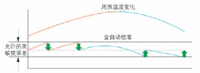 上海言合仪器科技有限公司